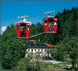 照片來源http://www.fun-ski-obersalzberg.de/s_bahn/